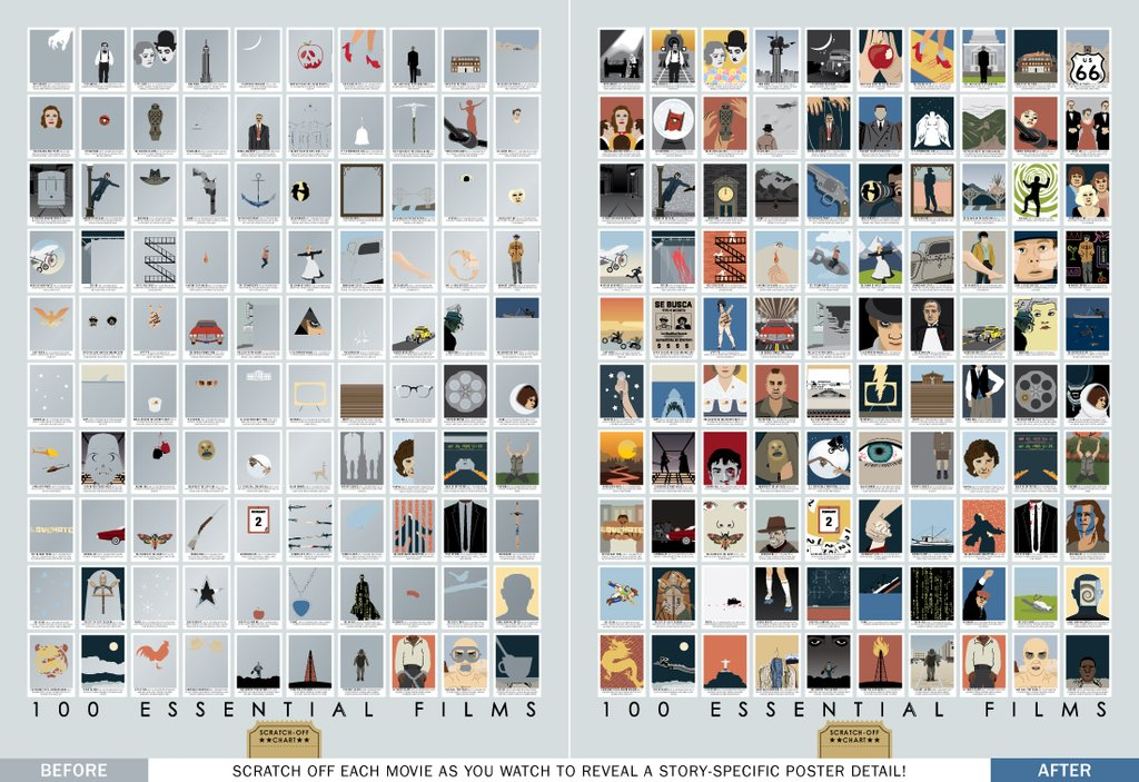 Collater Al 100 Essential Films Scratch Off Chart By Pop Lab