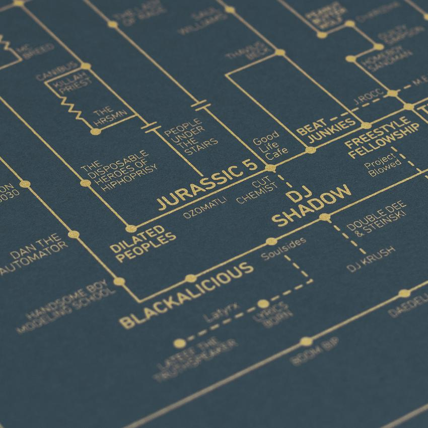 Hip Hop Love Blueprint A History of Hip Hop | Collater.al 2