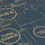 Hip Hop Love Blueprint A History of Hip Hop   Collater.al 7