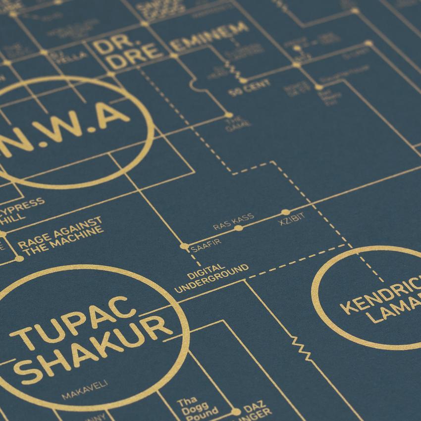 Hip Hop Love Blueprint A History of Hip Hop | Collater.al 7