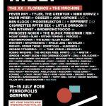 Festival estate breve guida | Collater.al melt