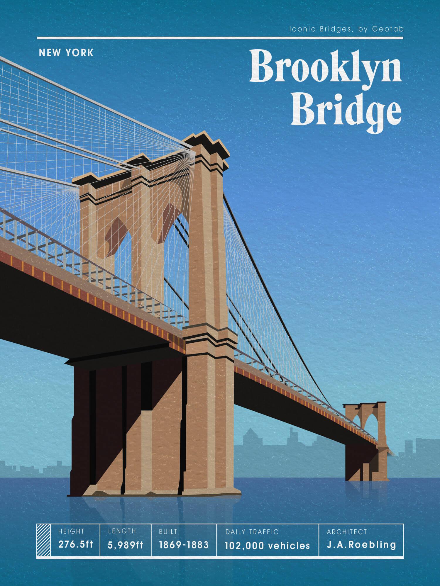 Leonie Wharton illustra ponti americani | Collater.al 10