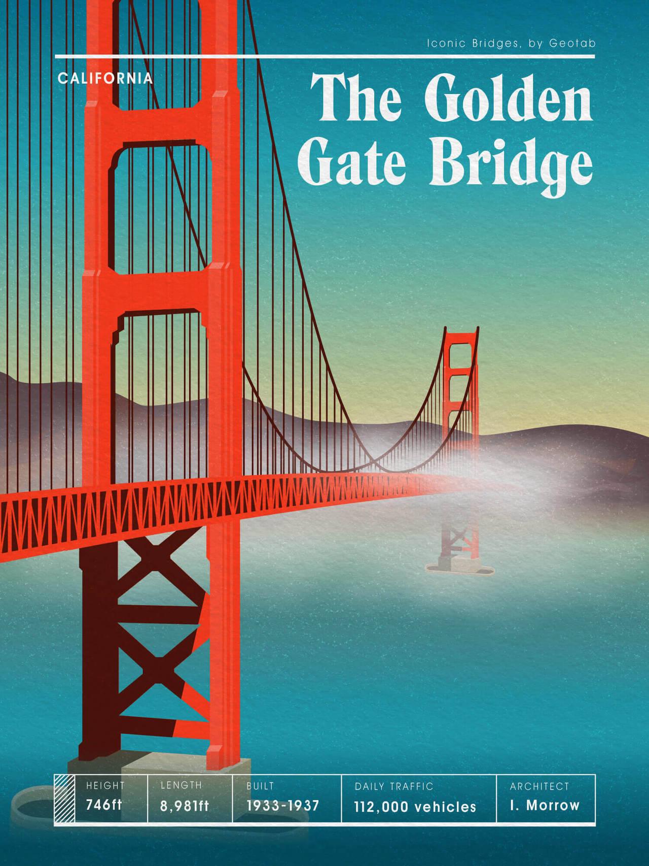 Leonie Wharton illustra ponti americani | Collater.al 3