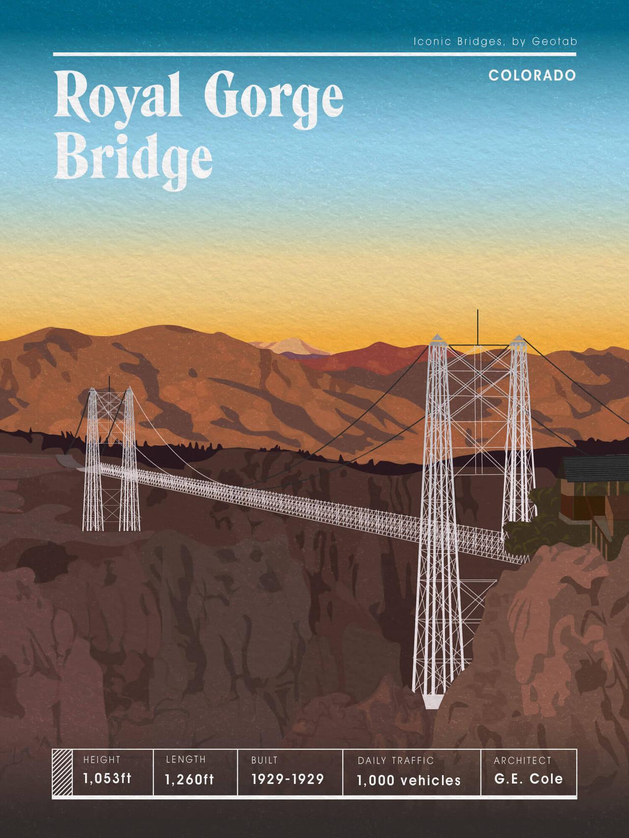 Leonie Wharton illustra ponti americani | Collater.al 8