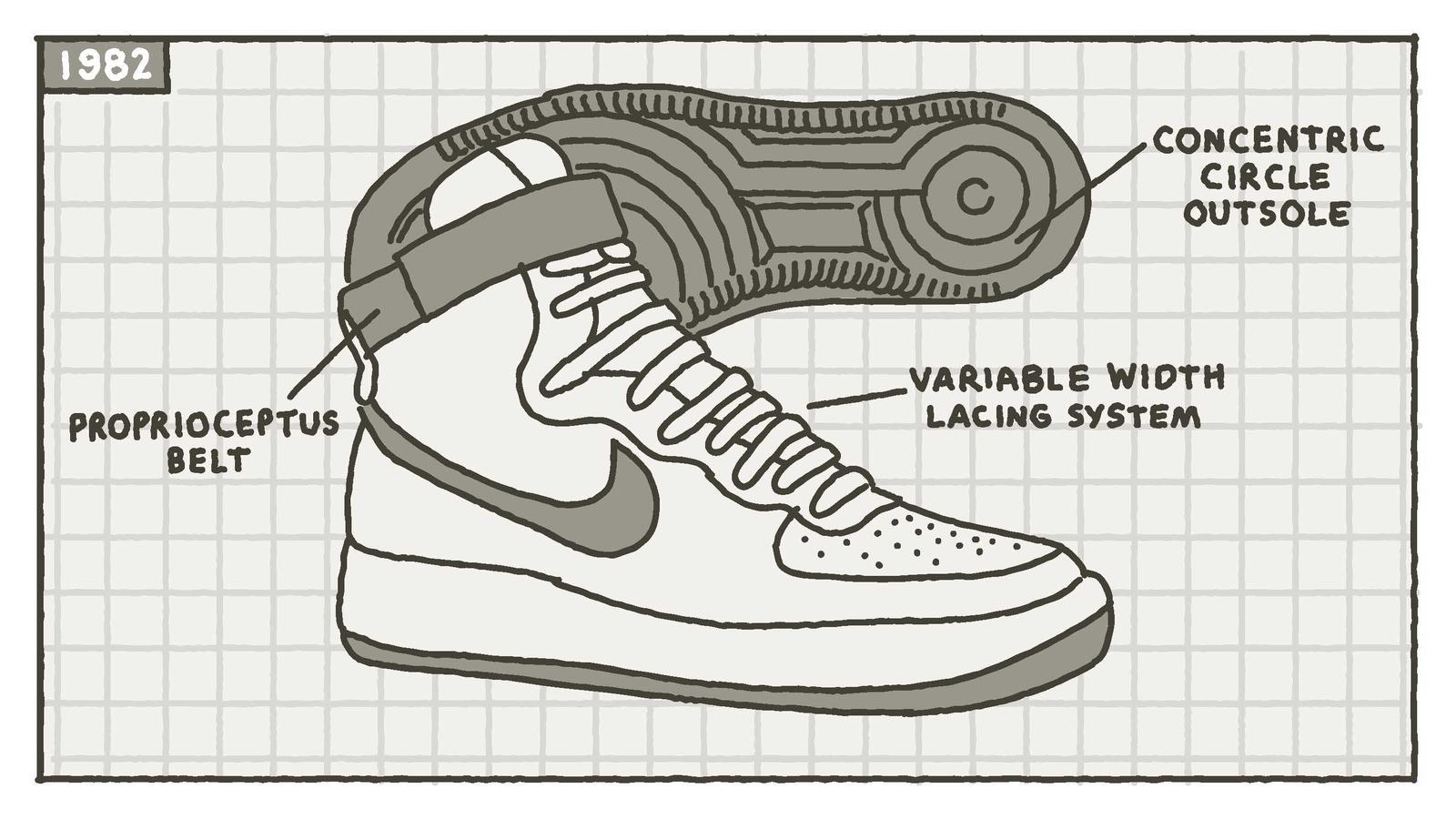 12 illustrazioni raccontano la storia delle Nike Air Force 1